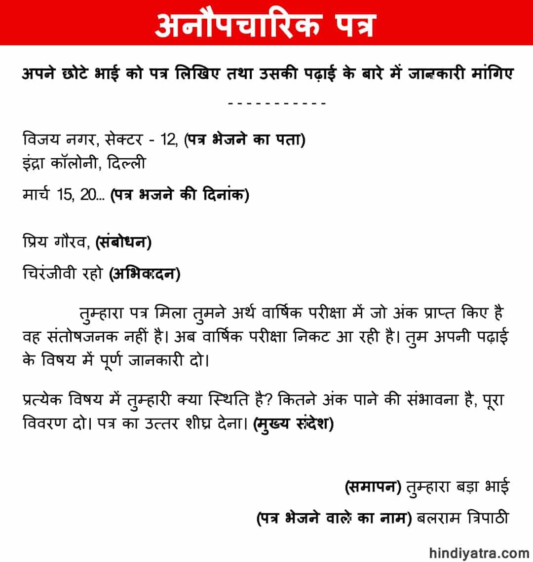 Anopcharik Patra in Hindi