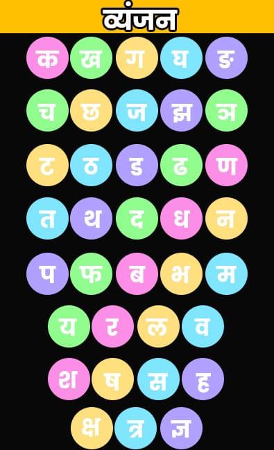 hindi vyanjan