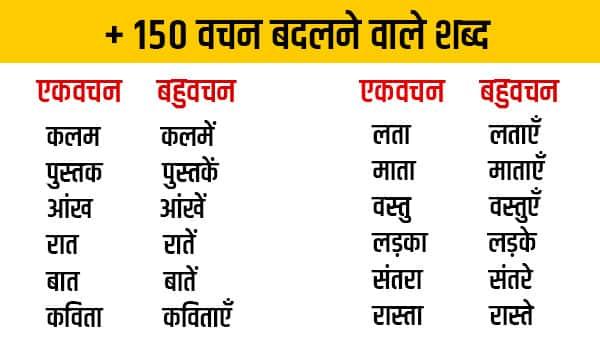 Vachan Badlo in Hindi