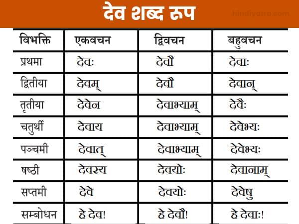 Dev Shabd Roop
